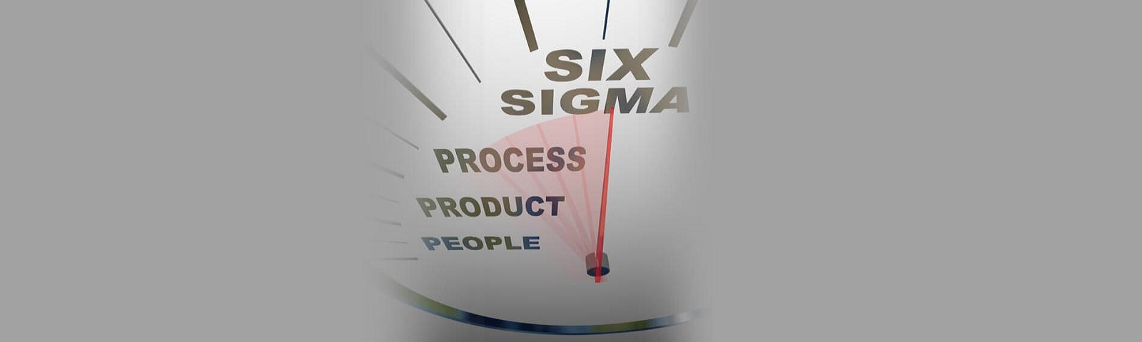 Six Sigma,Process,Product,People